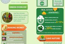 Tuinieren Infographics