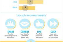About Facebook / Dicas e informações gerais sobre o uso do Facebook por empresas e pessoas ;)