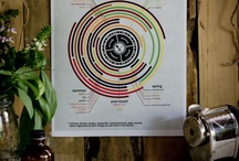 Info & Ideas, Illustrated / Ideas & information charted, graphed, illustrated...