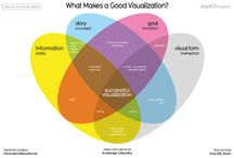 Information & Data Visualisation