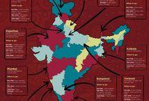 Future travels - India