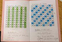 grade 3/4 number patterns