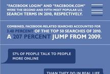 Content + Social Media + Web tips / Tutos, astuces, conseils et infographie pour booster la présence web de votre PME. / by Valerie Demont-Steck