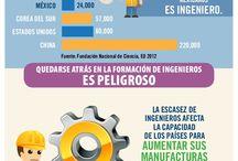 Ingenierías UNITEC