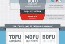Inbound Marketing / Insights | Inspiration | Tips