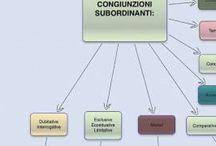 Grammatica italiana