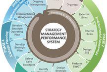 Mgt / Management