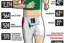 Elite & Triathlon Training / Extreme Elite Sports, Ironman, Triathlon, Bike, Run, Swim and Crossfit.