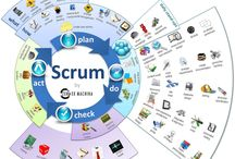 Scrm&Agile