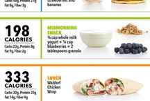1500 calories a day breakfast , lunch and dinner