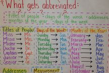 Writing anchor charts / by Jami Kouba