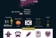 Asian Travel