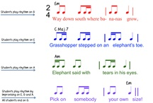 Active Learning: Music