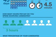 Job Search Infographics / Infographics regarding Job Search and employment opportunities