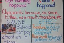 Reading anchor charts / by Kathy Ha