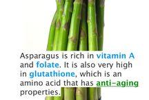 Fruit and Vegetables / rostlinná strava