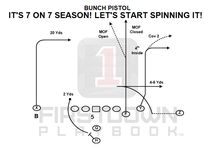 FirstDown PlayBook 7 on 7 / FirstDown PlayBook has over 28,000 football plays and many of these are pass plays drawn up buy NFL coaches that can make your 7 on 7 team great!
