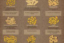 Инфографика и схемы