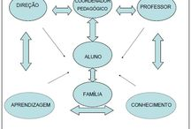 cood  pedagogico