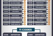 acil kod