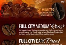 Coffee Treasure