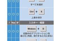 PC キー