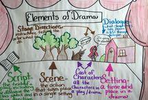 Drama & Reader's Theatre