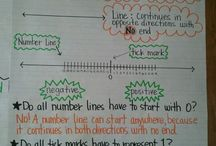 Fourth grade Math / by Amanda Longest