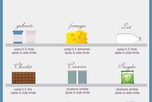 Astuces consommation aliments