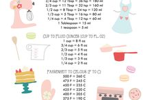 Kitchen Tips and Charts