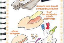 recettes de cuisine et astuces