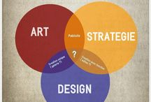 Design Branding Conceptual & Art