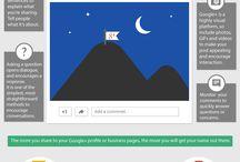 Google Plus Strategy