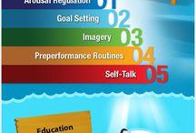 Sport & Business Coaching
