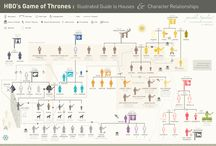 ♥ me some Thrones