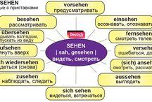 B2 Deutsch
