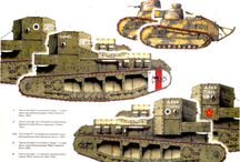 Tanks of the Russian Revolution