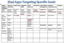 Apps for the iPad, iPhone and Android