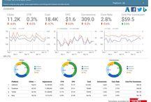 Reports metrics