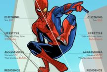 Super hero facts / Fun facts or info concerning your favorite super heroes, villains, or comic books.