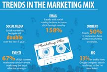 2016 - Top Online Marketing Trends / Stay current with what's hot in online marketing for 2016! www.blizzardinternet.com