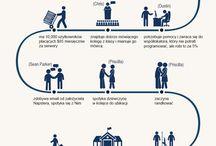 Infografiki F&F (PL)