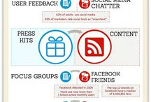 offline marketing infographics / useful graphical charts bringing traditional marketing to life / by alexandrapatrick