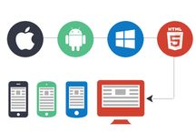 Hire Mobile App Developer / Hire Expert Mobile App developer in India, we have an expert android,iOS , Windows and J2ME app developer in Gurgaon,  Hire Developer for Part time or full time basic, we also work on per hour basic. contact us any time at contact@mentobile.com