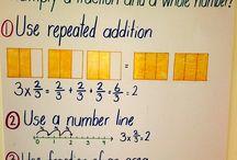 Math fractions & ratios