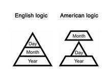 British lols