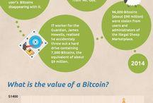Cryptocurreny