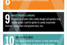 Celiac-Gluten Free Info