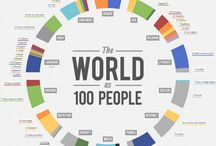 My infographics sample