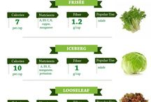 Cooking Guides & Infographics